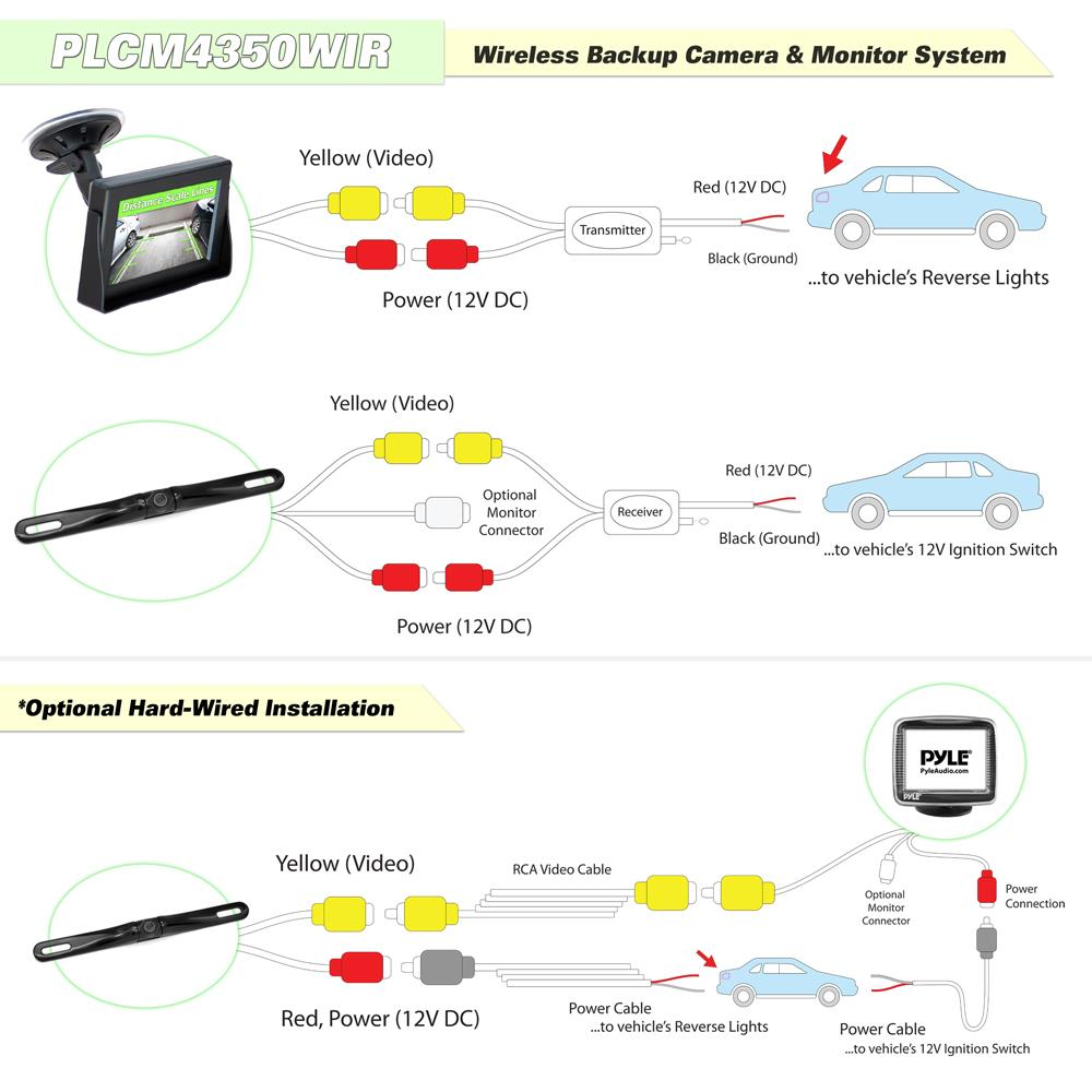 PLCM4350WIR_diagram pyle plcm4350wir wireless transmission back up rearview parking kenwood reverse camera wiring diagram at sewacar.co