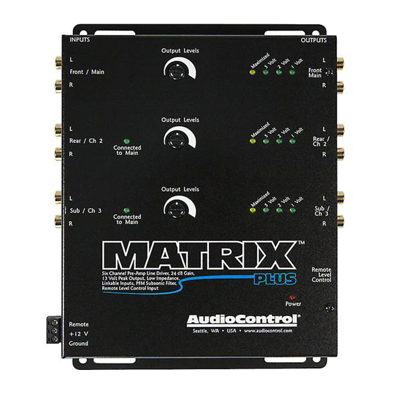 Matrix Plus